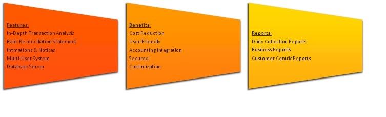 Finnacle Chit Fund Management System